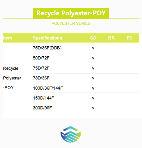 Recycle Polyester ·POY